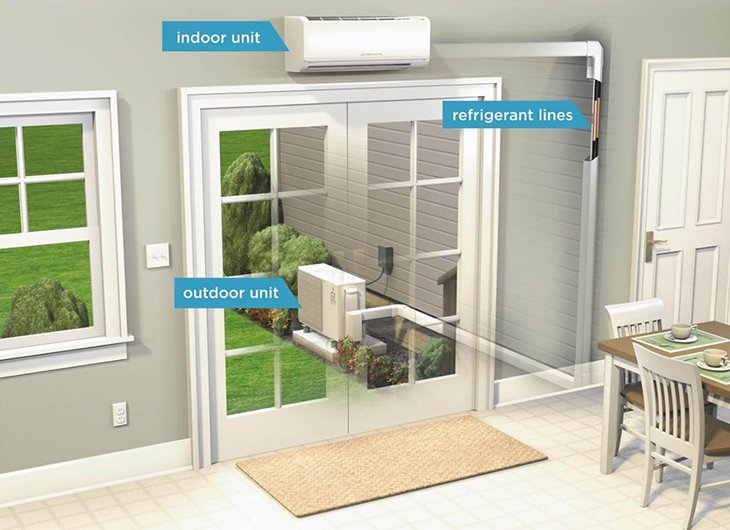 ductless mini split air condioning layout