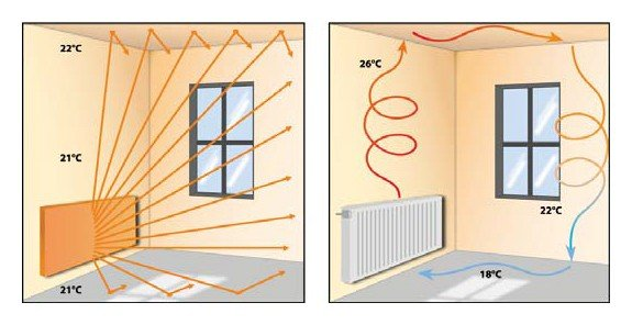 infrared heating explained
