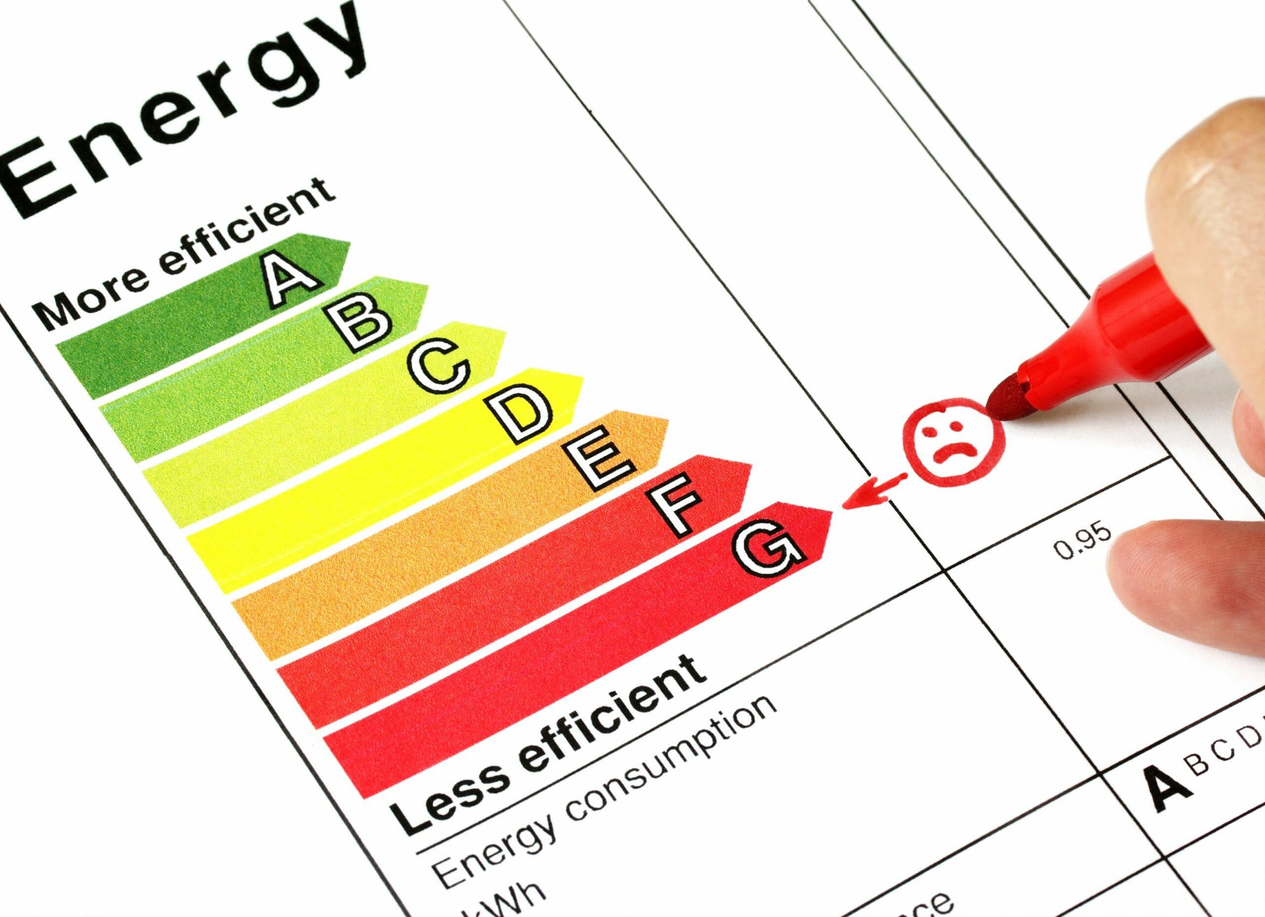 energy-savings list