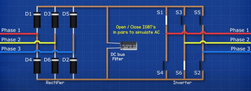Different Types of VFD Circuits Explained