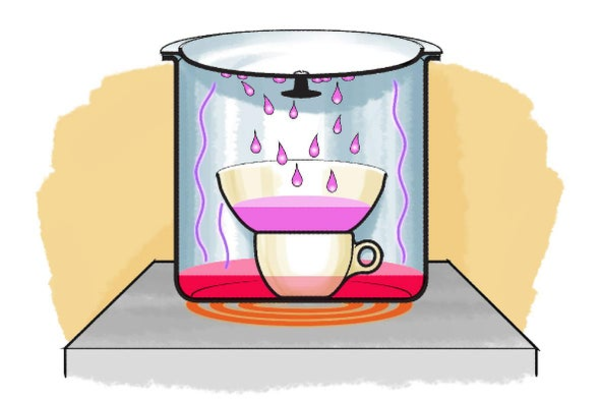 Distillation Using Glass Bowl Method